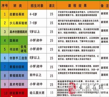 """2013年""""啟美藝術""""美術培訓暑期招生"""