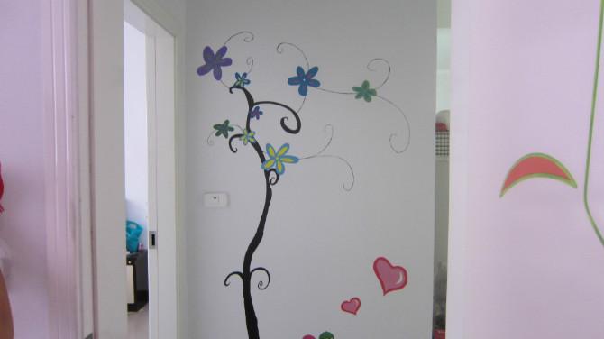 室内手绘插座,电视墙,及沙发墙等