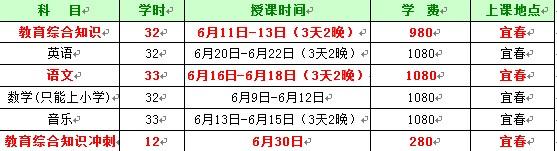 2012江西中小学教师招聘考试笔试辅导【宜春华图】