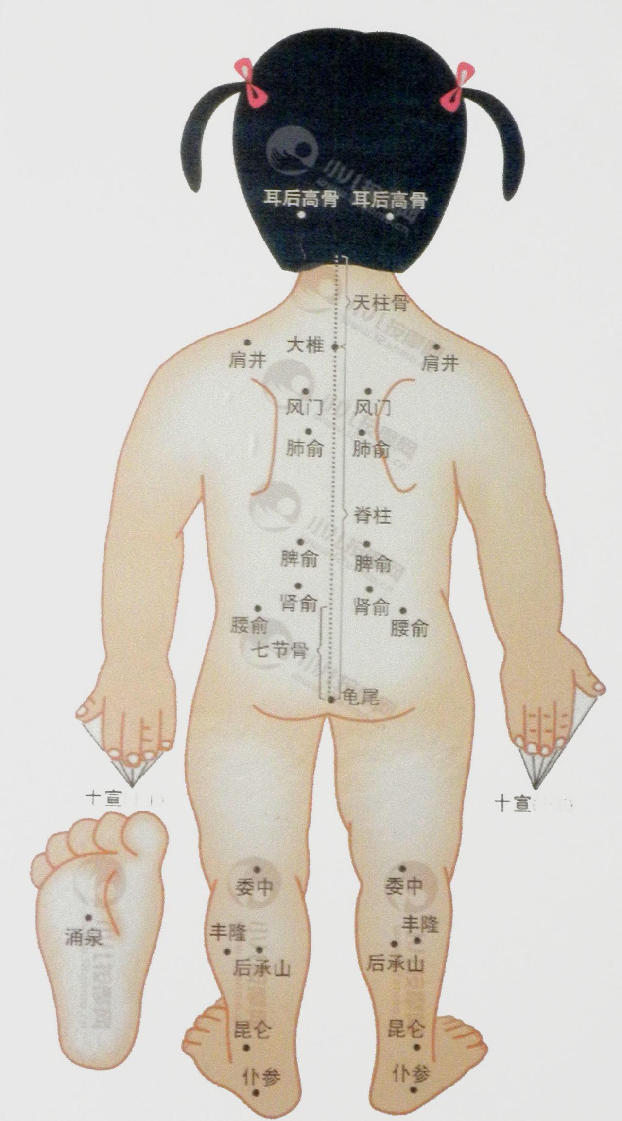 本门诊采用绿色疗法,不吃药、不打针,【小儿推拿治疗】感冒、发烧、咳嗽、厌食、腹泻、便泌、惊吓、强壮身体、提高免疫力,提高记忆力。为了您的宝宝免受药物的危害,请选用小儿推拿治疗。由30多年儿科临床经验医师坐诊。 地址:中心广场新辉小区(老县医院院内)10号楼4单元1楼 联系电话:13676356722 工作时间:上午8:0012:00 下午2:005:00 联系我时请说明是在阳谷在线看到的 同城交易请当面进行,以免造成损失。外地交易信息或者超低价商品请慎重,谨防上当受骗。