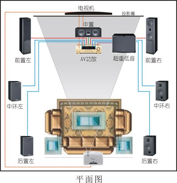 家庭装修水电设计图展示