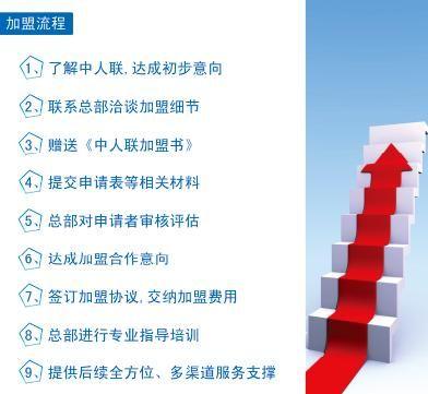 中人联全国诚招加盟商