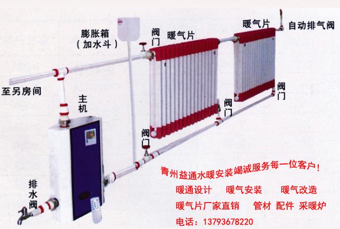 青州专业水暖安装,改造