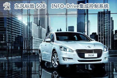 INFO-Drive集成控制系统