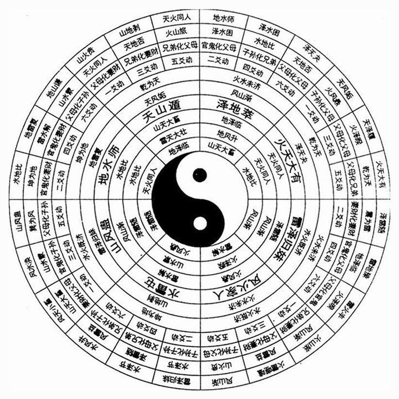 挖掘和遵循中国古老哲学在太极拳修炼过程中贯彻始终