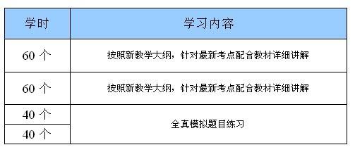长治会计培训学校景鑫会计培训