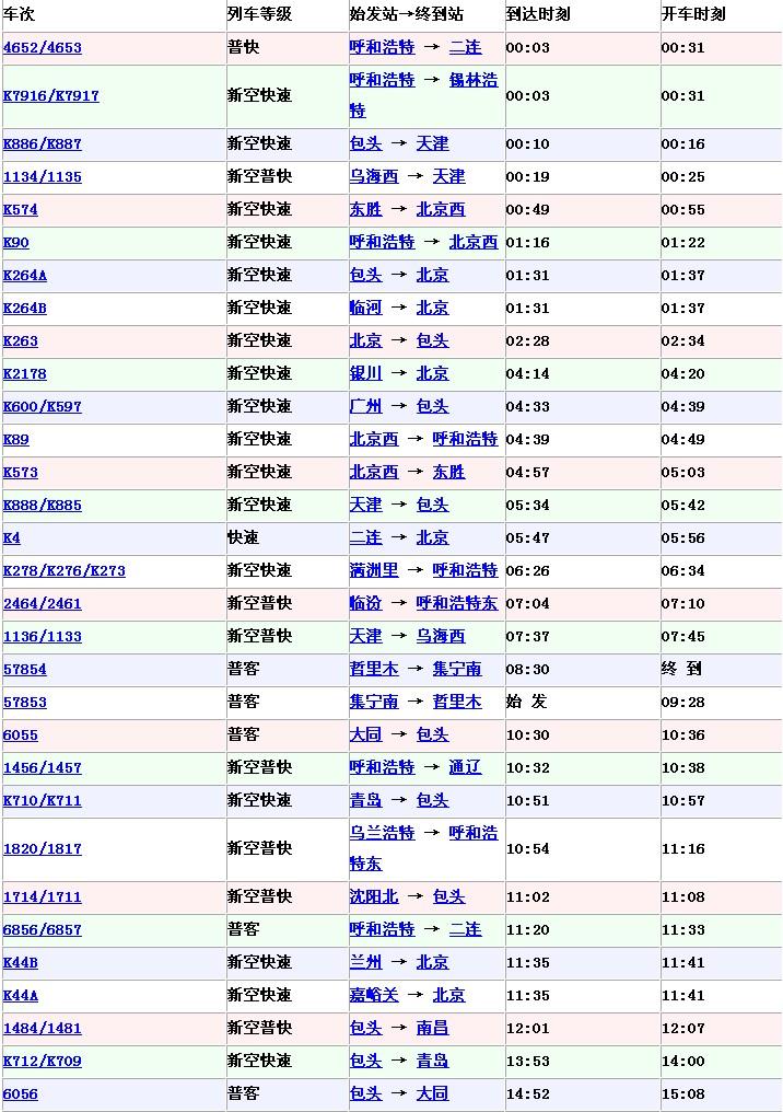 集宁南站列车时刻表